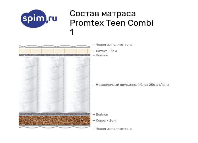 Схема состава матраса Промтекс-Ориент Teen Комби 1 в разрезе