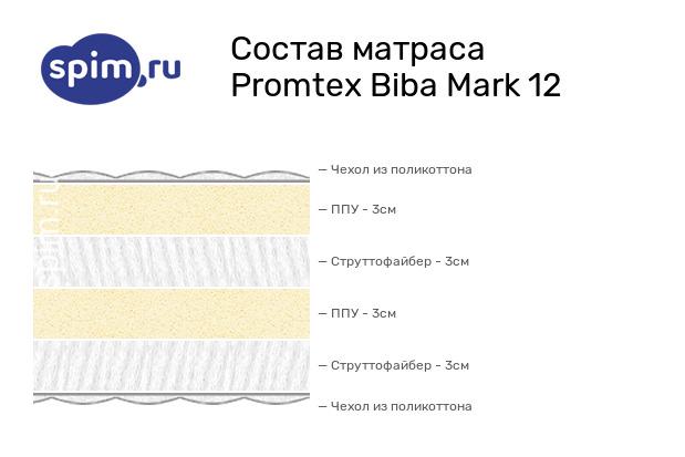 Схема состава матраса Промтекс-Ориент Biba Марк 12 в разрезе