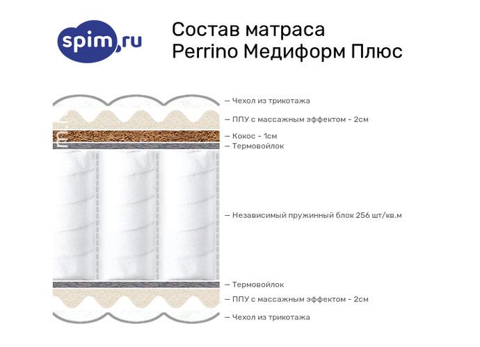 Схема состава матраса Perrino Медиформ Плюс в разрезе