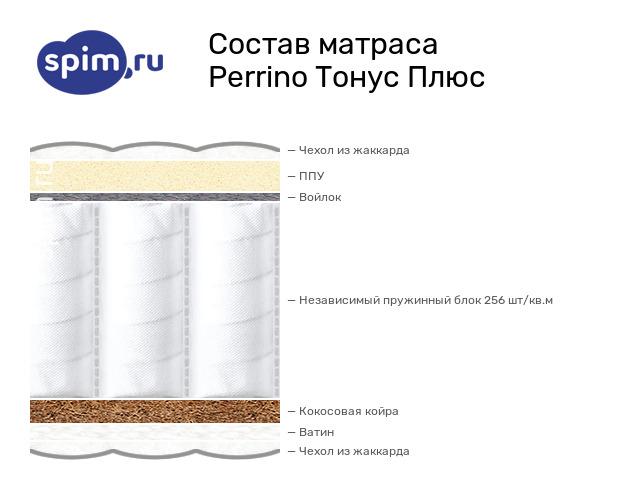 Схема состава матраса Perrino Тонус Плюс в разрезе