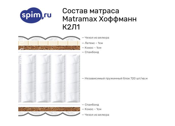 Схема состава матраса Matramax Хоффманн К2Л1 в разрезе