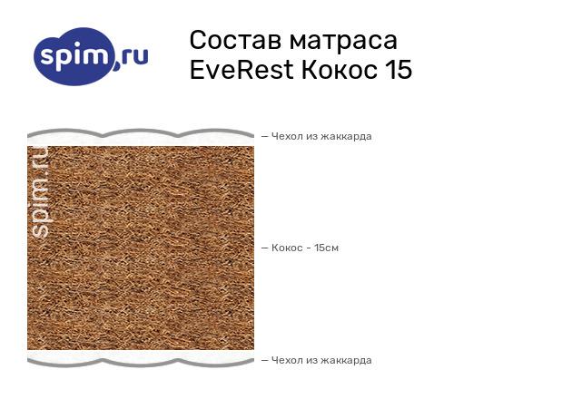 Схема состава матраса EveRest Кокос 15 в разрезе
