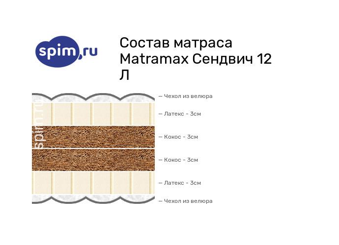 Схема состава матраса Matramax Сендвич 16 К в разрезе