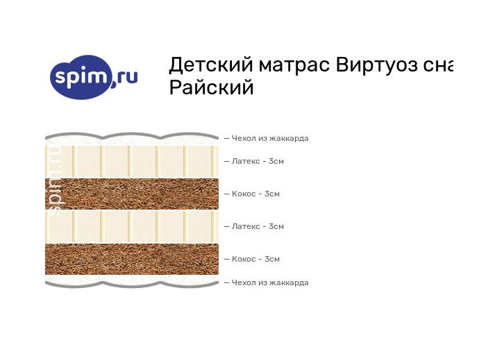 Схема состава матраса Виртуоз сна Райский в разрезе