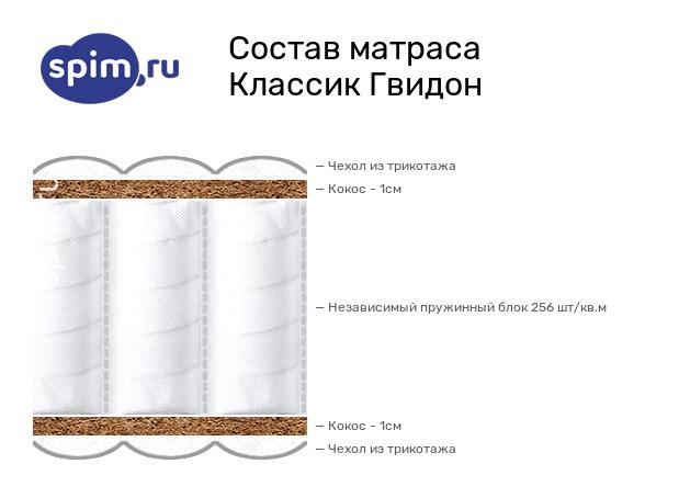 Схема состава матраса Consul Гвидон в разрезе