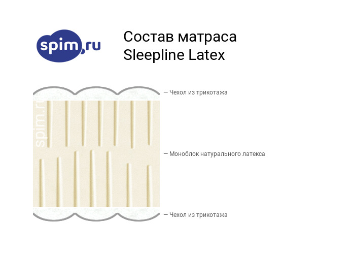 Схема состава матраса Sleepline Latex в разрезе