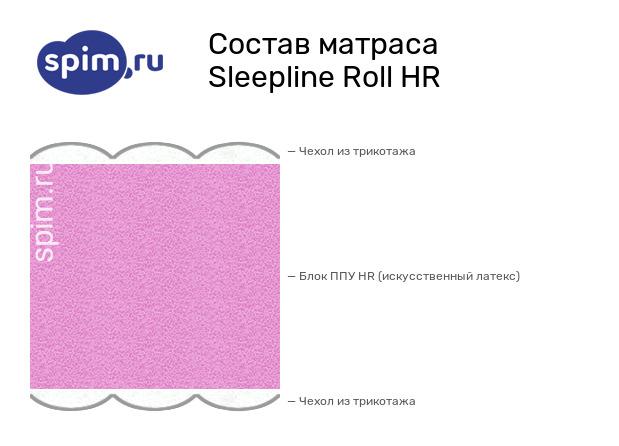 Схема состава матраса Sleepline Roll HR в разрезе