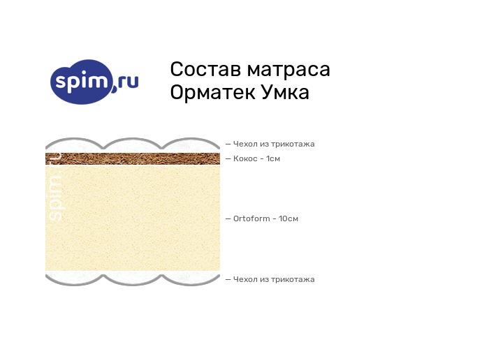 Схема состава матраса Орматек Умка в разрезе