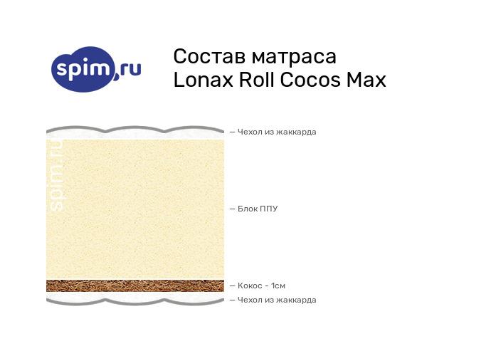Схема состава матраса Lonax Roll Cocos Max в разрезе
