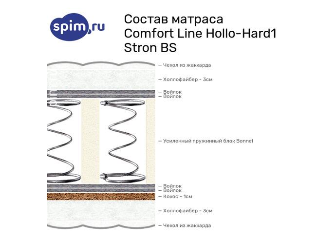 Схема состава матраса Comfort Line Hollo-Hard1 Strong BS в разрезе