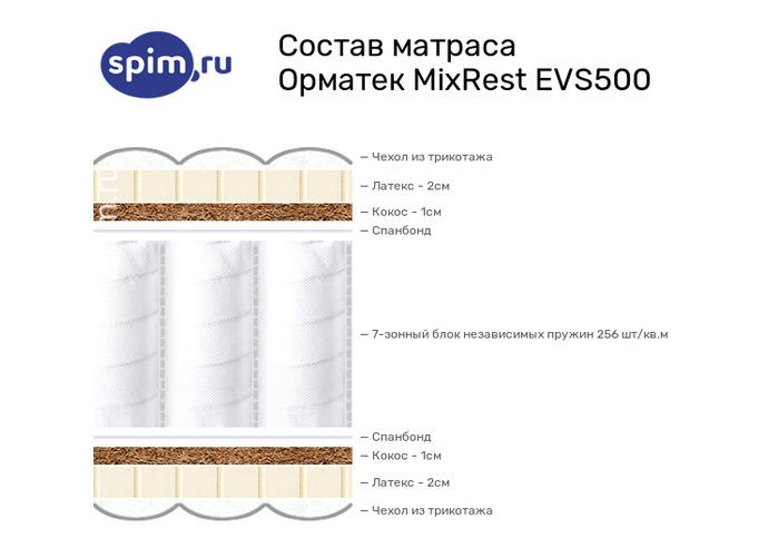 Схема состава матраса Орматек MixRest EVS500 в разрезе