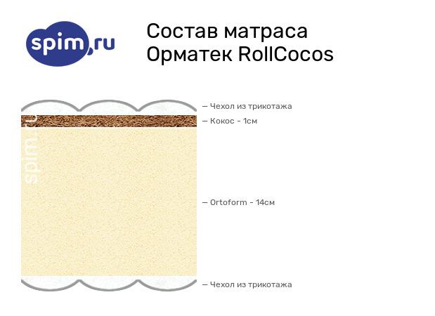 Схема состава матраса Орматек RollCocos в разрезе