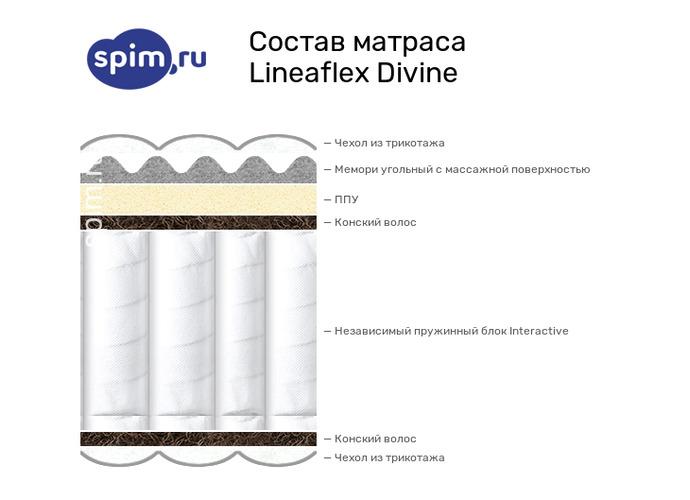 Схема состава матраса Lineaflex Divine в разрезе