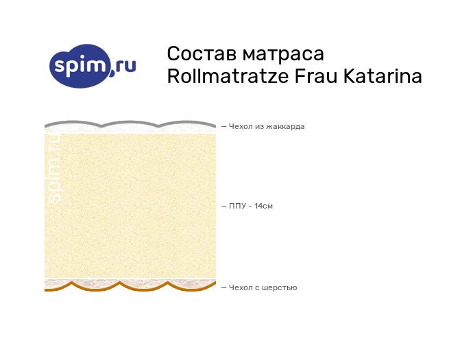 Схема состава матраса Rollmatratze Frau Katarina в разрезе