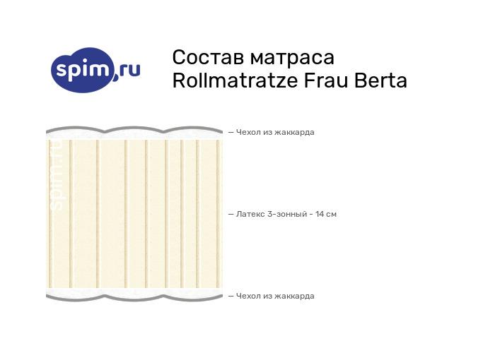 Схема состава матраса Rollmatratze Frau Berta в разрезе
