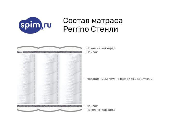 Схема состава матраса Perrino Стенли в разрезе