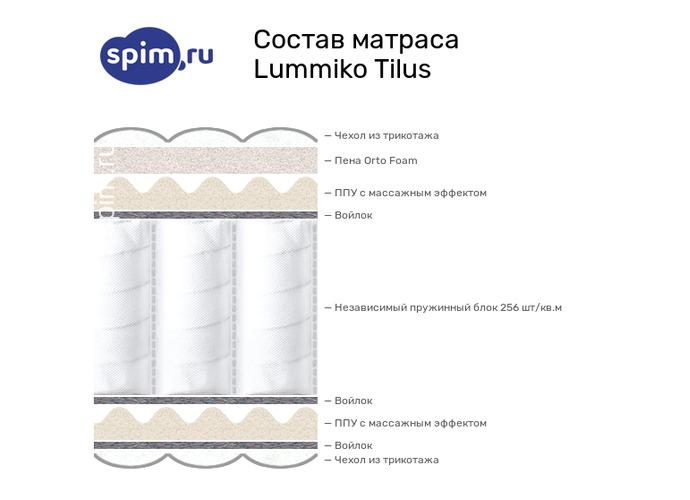 Схема состава матраса Lummiko Tilus в разрезе