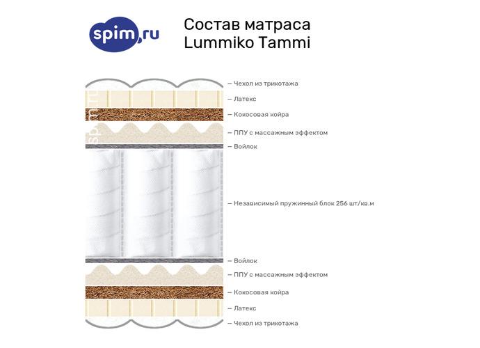 Схема состава матраса Lummiko Tammi в разрезе