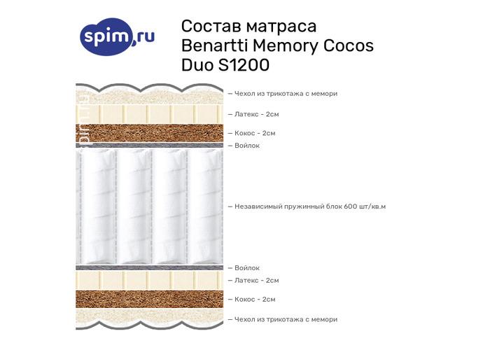 Схема состава матраса Benartti Memory Cocos Duo S1200 в разрезе