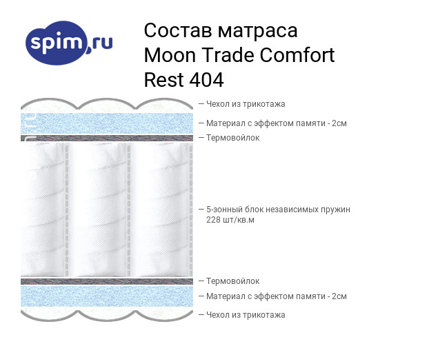 Схема состава матраса Moon Trade Comfort Rest 404 в разрезе