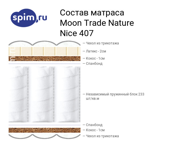 Схема состава матраса Moon Trade Nature Nice 407 в разрезе