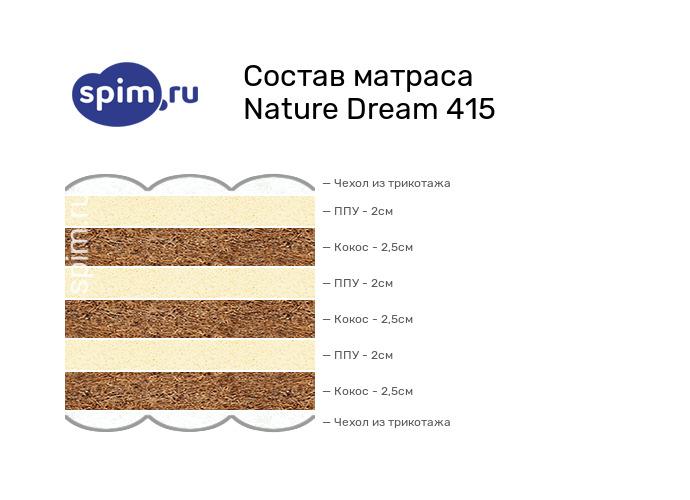 Схема состава матраса Moon Trade Nature Dream 415 в разрезе