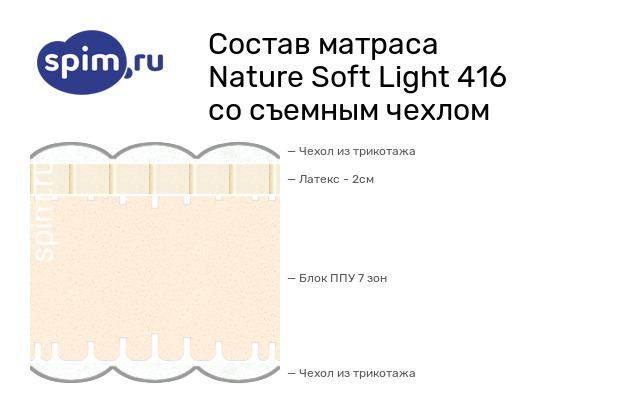 Схема состава матраса Moon Trade Nature Soft Light 416 со съемным чехлом в разрезе