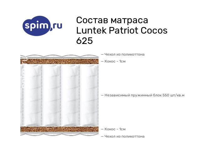 Схема состава матраса Luntek Patriot Cocos 625 в разрезе