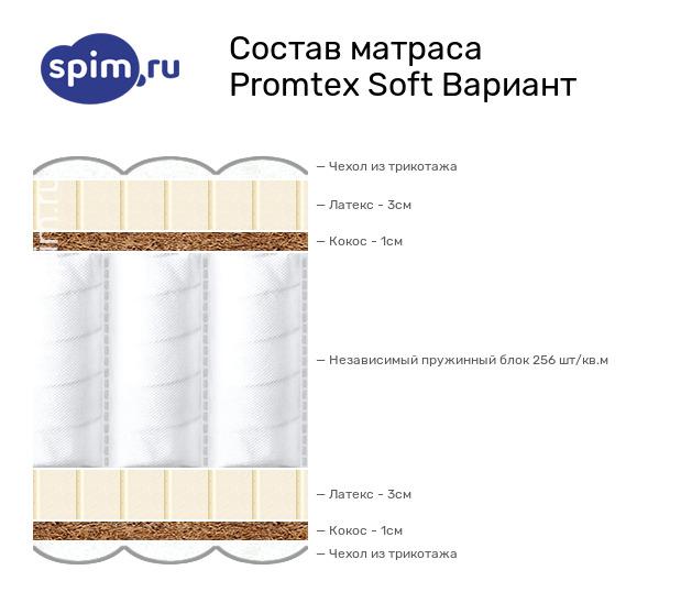 Схема состава матраса Промтекс-Ориент Soft Вариант в разрезе