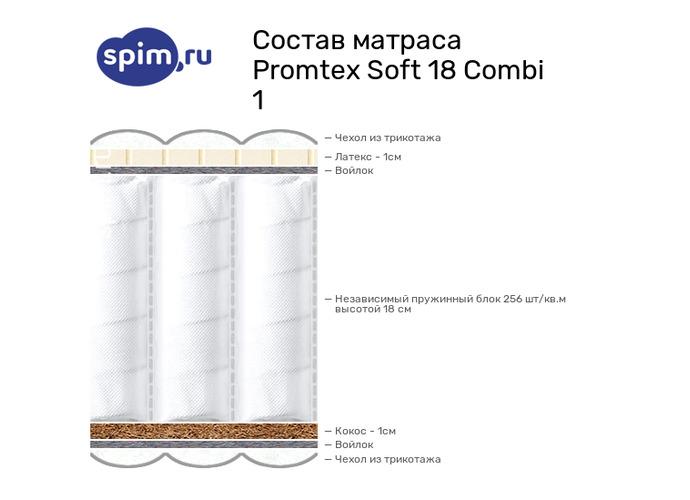 Схема состава матраса Промтекс-Ориент Soft 18 Комби 1 в разрезе