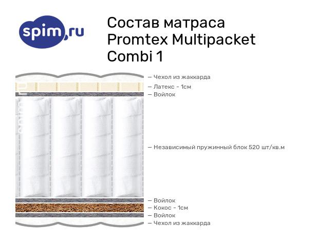Схема состава матраса Промтекс-Ориент Мультипакет Комби 1 в разрезе