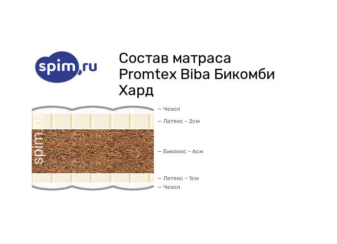 Схема состава матраса Промтекс-Ориент Biba Бикомби Хард в разрезе