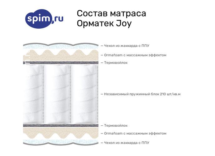 Схема состава матраса Орматек Joy в разрезе