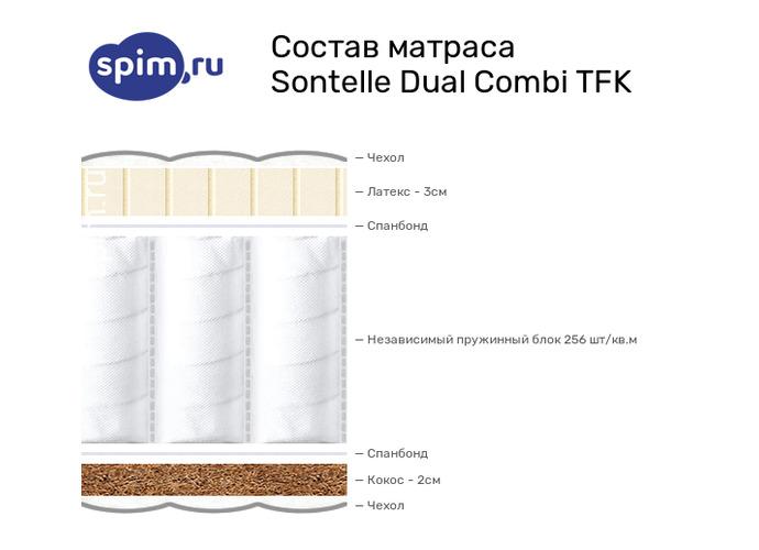 Схема состава матраса Sontelle Dual Combi TFK в разрезе