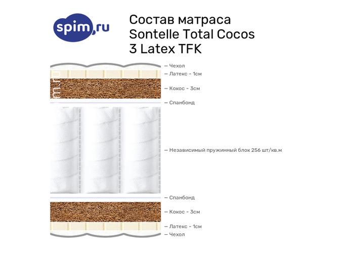 Схема состава матраса Sontelle Total Cocos 3 Latex TFK в разрезе