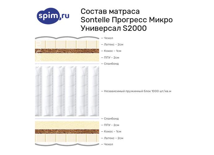 Схема состава матраса Sontelle Прогресс Микро Универсал S2000 в разрезе