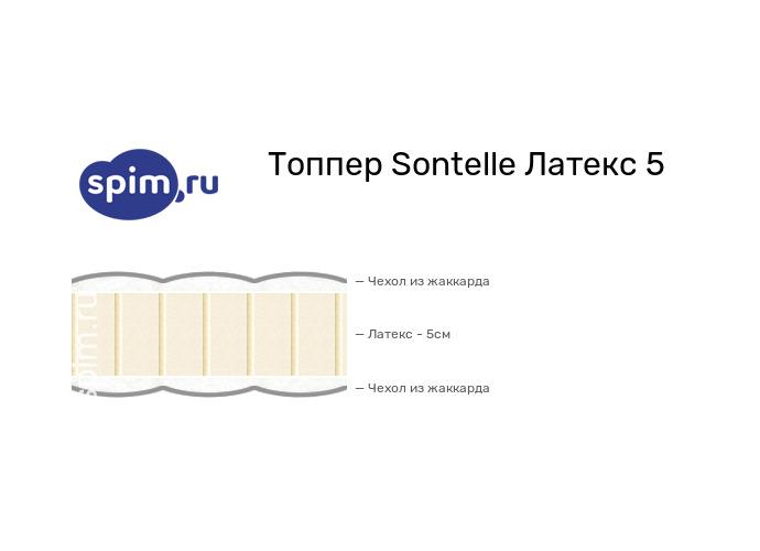 Схема состава матраса Sontelle Латекс 5 в разрезе