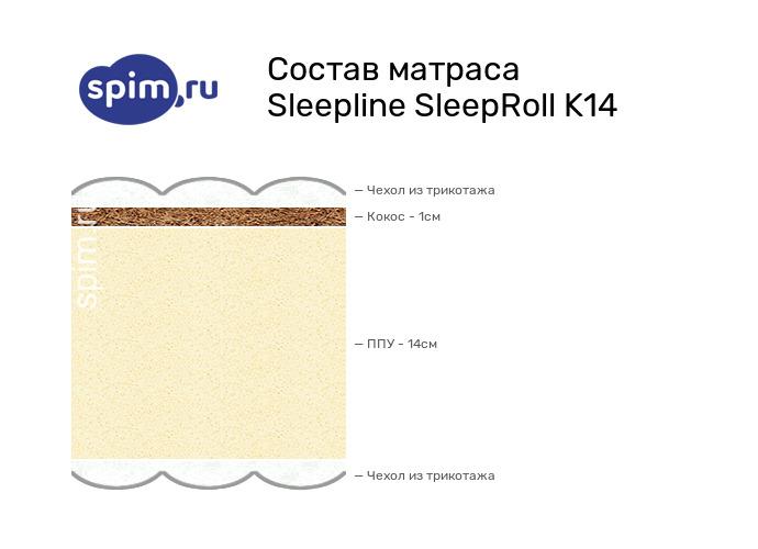 Схема состава матраса Sleepline SleepRoll К14 в разрезе