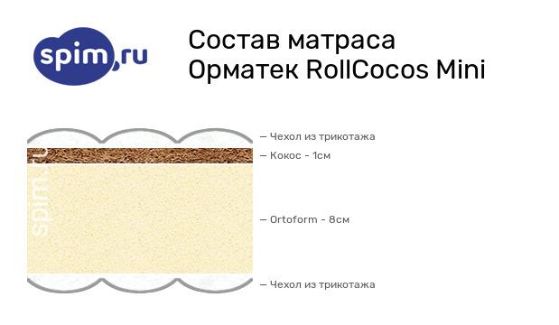 Схема состава матраса Орматек RollCocos Mini в разрезе