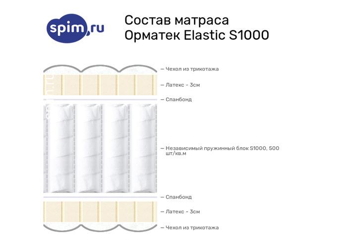 Схема состава матраса Орматек Elastic S1000 в разрезе