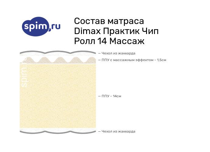 Схема состава матраса Dimax Практик Чип Ролл 14 массаж в разрезе