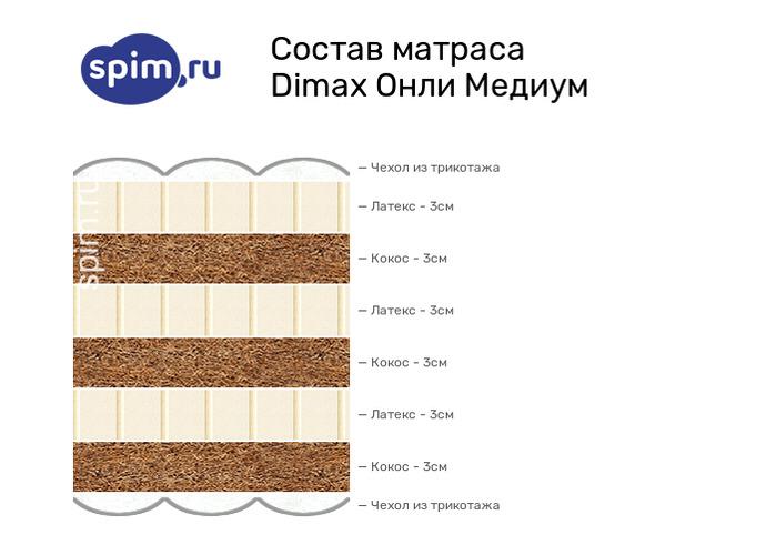 Схема состава матраса Dimax Онли Медиум в разрезе
