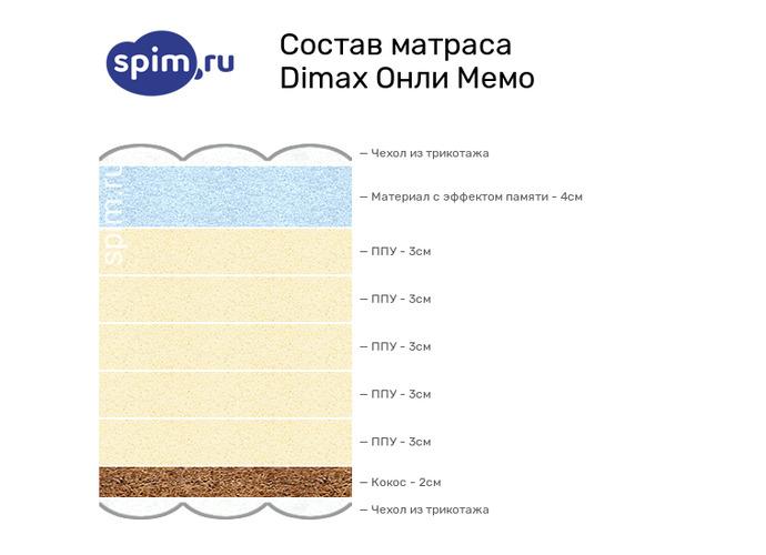 Схема состава матраса Dimax Онли Мемо в разрезе
