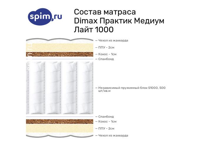 Схема состава матраса Dimax Практик Медиум лайт 1000 в разрезе