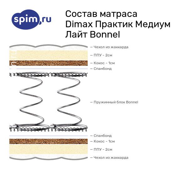 Схема состава матраса Dimax Практик Медиум Лайт Bonnel в разрезе