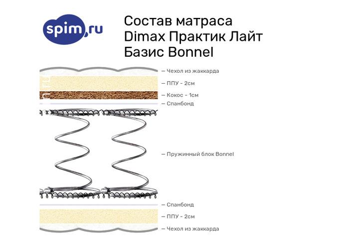 Схема состава матраса Dimax Практик Лайт Базис Bonnel в разрезе
