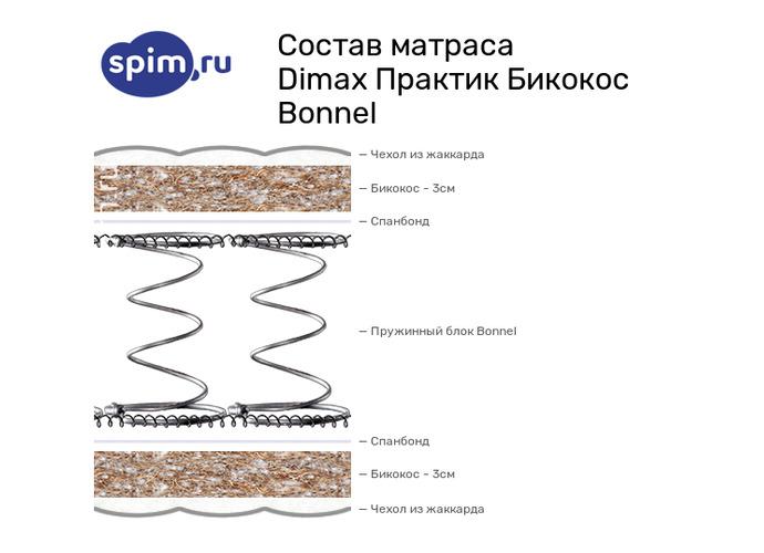 Схема состава матраса Dimax Практик Бикокос Bonnel в разрезе