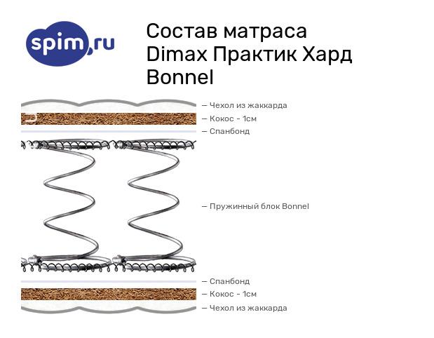 Схема состава матраса Dimax Практик Хард Bonnel в разрезе