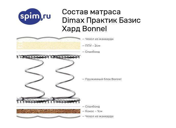 Схема состава матраса Dimax Практик Базис Хард Bonnel в разрезе