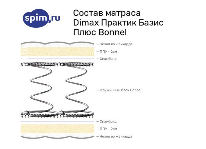 Схема состава матраса Dimax Практик Базис Плюс Bonnel в разрезе